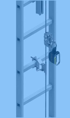 Vertikalni višinski varovalni sistem
